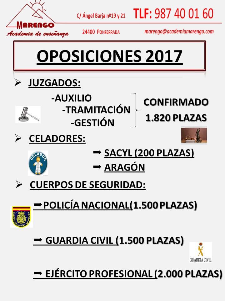 OPOSICIONES 2017