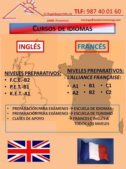 cartel idiomas